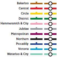 london underground lines